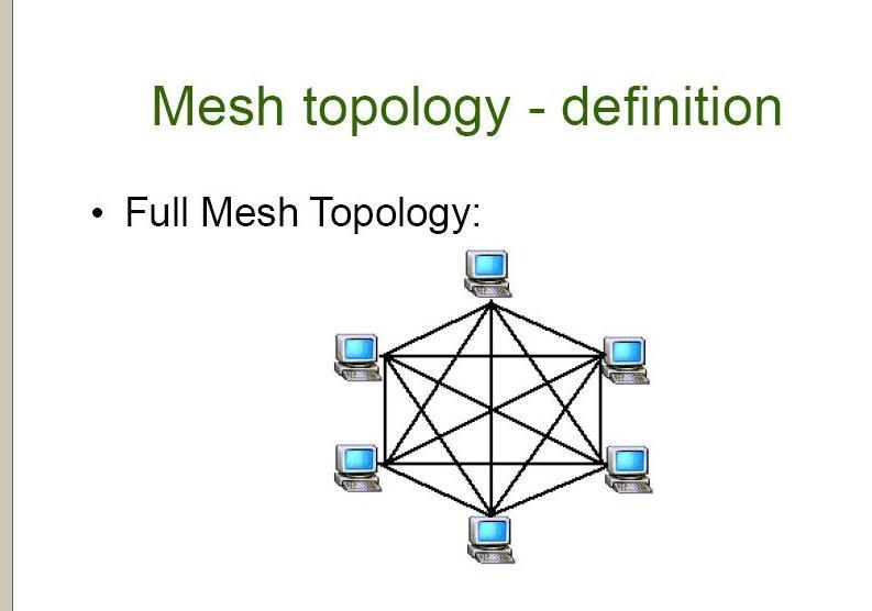 online reuse methodology manual